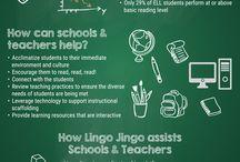LingoJingo Infographic