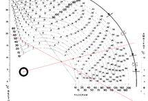 Diagram - Nomogram