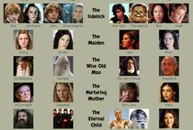 characters ~ archetype