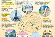 Parler d'une ville: Paris