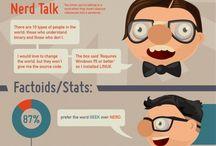 Infografika / Érdekes és érdektelen infografikák