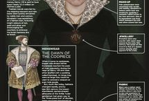 Tudor: Fashion
