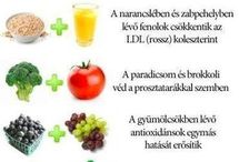 Étel kombinációk.