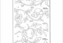 desenler - patterns and figures