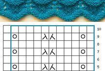 wzory ażurowe druty