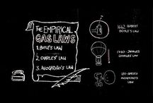 Teaching Chemistry- Gas Laws