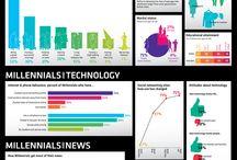 Millennials infographics / Statistische gegevens over millennials en carriere.