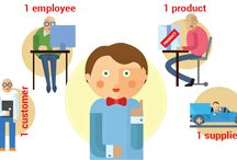 IT Business Development / Pics about business in software development.
