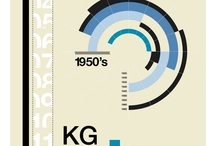 Radial Chart - Swiss