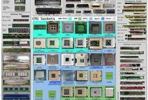 PC Ports