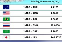 Live Currency Update