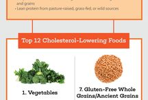 Cholesterol  lowing foods