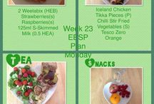 Sw meal plans
