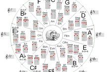 Musicalia / Music, music theory, music reference