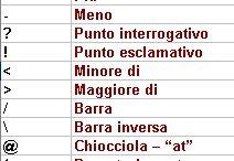 Olasz nyelv