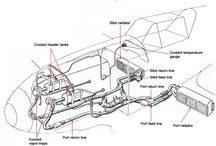 Aircraft technical drawings