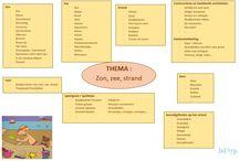 thema ontwerpschema's