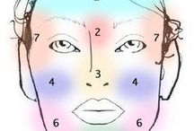 Face mapping des boutons