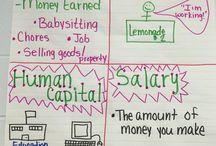 Financial literacy Senior