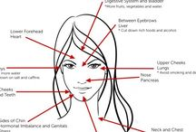 Acne reveals your health