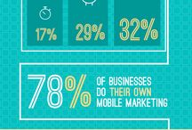 Mobile Marketing / by Neal Schaffer | Maximize Social Business