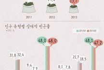 독거노인 빈곤율