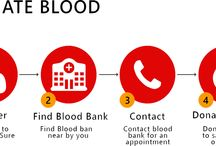 Blood / BloodForSure an App to save lives. Install and Register for the app if u r a Blood Donor.