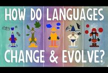 Facts about languages / Data, Statistics, Languages in numbers, Curiosities –Most spoken/learnt languages, World language families & much more.
