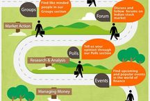 IndiaNotes Infographics / Infographics on finance, charts, graphs, technicals, business, blogs, forums, classifieds, xchange, indianotes, stocktips, nifty, sensex