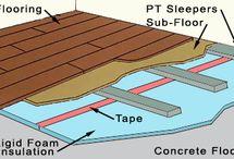insulating basement floor