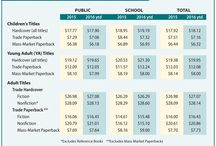 Average Book Prices