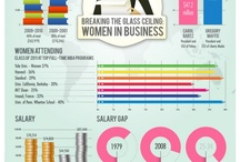 Women's Buying Power Video & Infographics / by Kirk Mktg