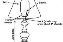 Lamp shade info