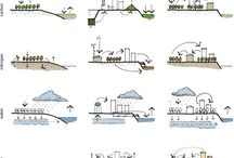 Urban design diagrams