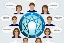 Enneagram + Business Applications / Explore these fun graphics that incorporate the nine Enneagram types with commonly-used business applications.