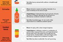 Hot Sauce Info