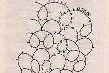 frywolitka