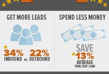 Inbound Marketing / by InsideOut Solutions