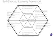 Self Directed Learning / by Laura Whitaker