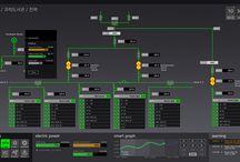 interface 1