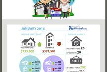 Oahu Real Estate Market Stats