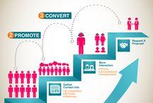 Marketing Strategies Infographic / Marketing Strategies Infographic
