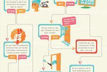 Infographics / We love infographics!
