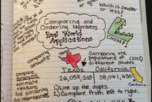 6th grade Math / by Macy Counsell