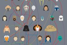 Star Wars Mania / by Bookworks ABQ