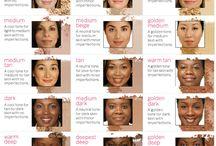 Makeup Teaching Tools