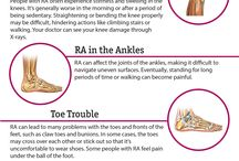 Rheumatoid arthritis / Medical info, exercise, effects of, and help for rheumatoid arthritis (autoimmune disease of the joints). / by Jenny Meara