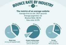 Web Analytics / Informative infographics on the subject of Web Analytics shared by Internet Marketing Practitioner Brian Mathers