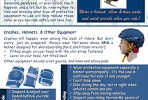 Skateboarding / Skateboarding is great fun, but like any activity comes risk. Most skateboard injuries happen to kids ages 15 and younger. These range from minor to fatal (death). By wearing a properly fitted skateboard helmet can reduce your risk head injury by 85% and the risk of brain injury by 90%.  So ride like a pro and wear a helmet!