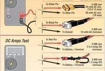 Elektryka i PC